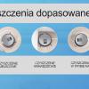 https://robotzaco.pl/wp-content/uploads/2020/05/TRYBY-CZYSZCZENIA-100x100.png